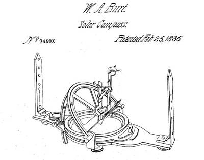 Picture Of Solar Compass Patent Burt 1836